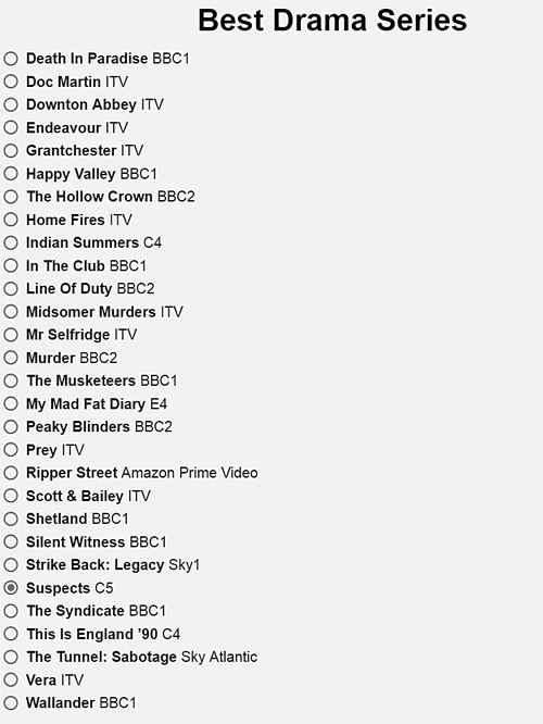 suspects tv choice 2016 noms